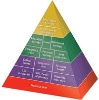 Официальная хроника - Чиновники запретят рекламировать финансовые пирамиды